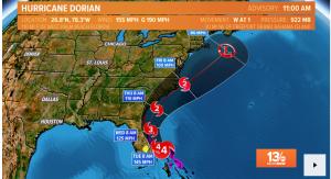 Hurricane/Tropical Storm Checklist